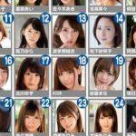 【画像】いま最も人気のあるA V女優リストがこれだ!!!!
