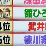 【驚愕】愛知県の「ご自慢有名人」が強すぎると話題に「勝てる気がしない」